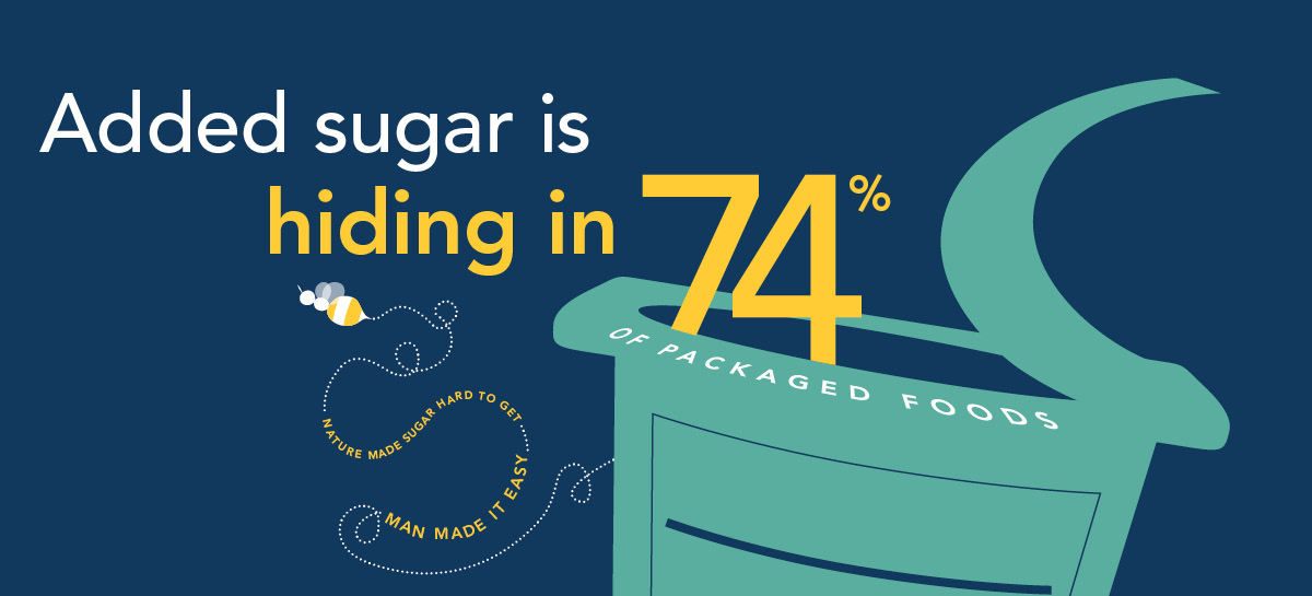 How much sugar do we really eat?